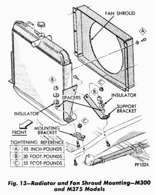 Rv Radiator Diagram