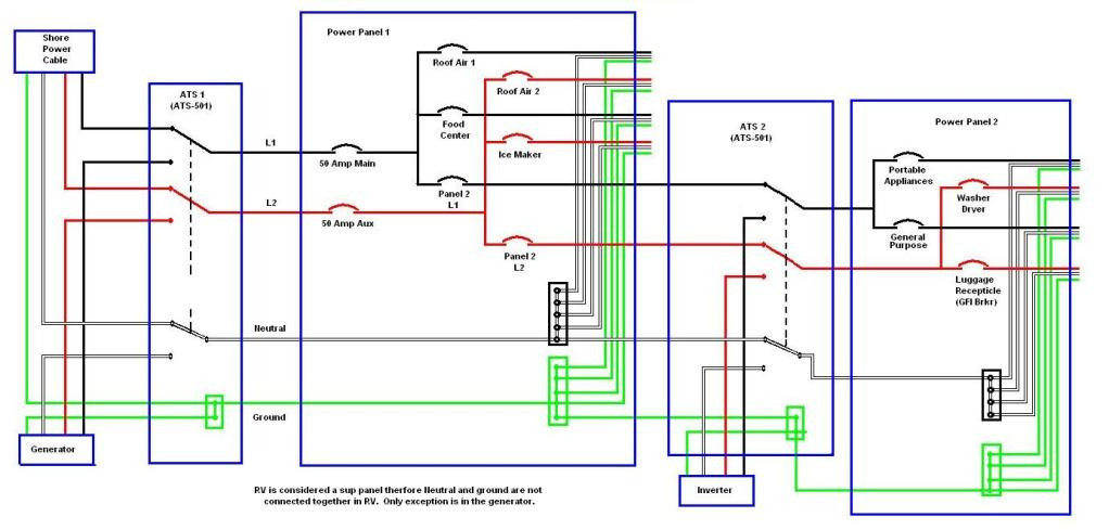 no shore power in motorhome page 4 irv2 forums rh irv2 com Wiring Diagram Symbols Residential Electrical Wiring Diagrams