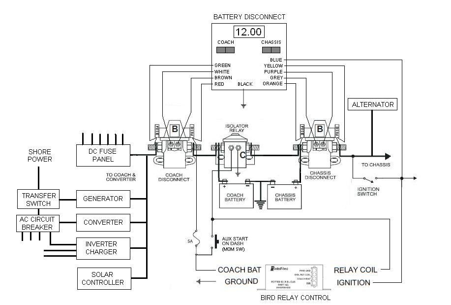 [SCHEMATICS_48IS]  Intellitec Battery Disconnect System - iRV2 Forums | Intellitec Wiring Diagram |  | iRV2 Forums