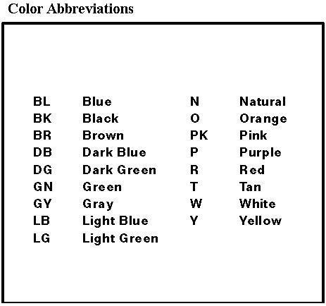 Wiring Diagram Color Code Abbreviations Wiring Schematics Diagram