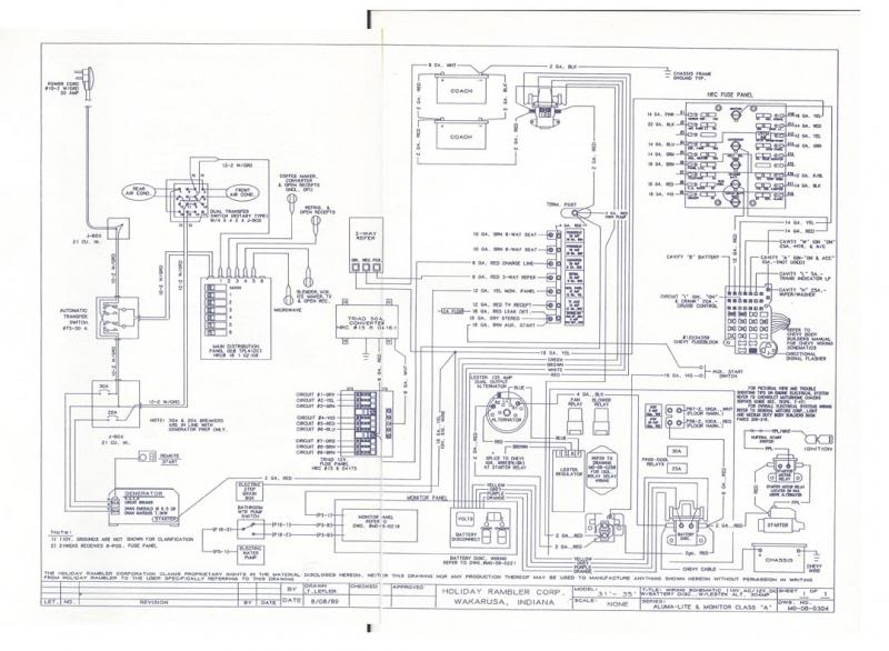 wiring help needed irv2 forums holiday rambler fuse box location wire diagram for wiring diagram