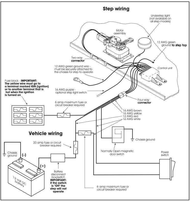 [DIAGRAM_5FD]  Kwikee step question - iRV2 Forums | Kwikee Step Wiring Diagram 28 |  | iRV2 Forums