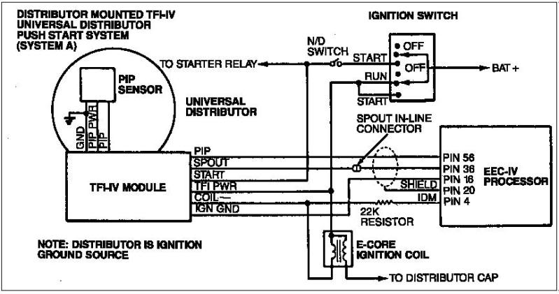 img_2078188_0_a79b4e5471b8639518c5a2d0ef3ee7c7 need 1993 coachman santara schematics irv2 forums coachmen wiring diagrams at crackthecode.co