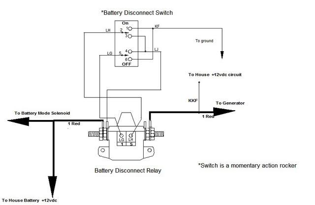 winnebago generator wiring diagram: winnebago wiring diagram 6 diagram: 1986  winnebago wiring diagram ,