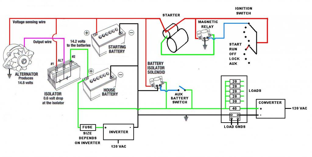 Electrical Schematic On 80 U0026 39 S Rambler - Page 4