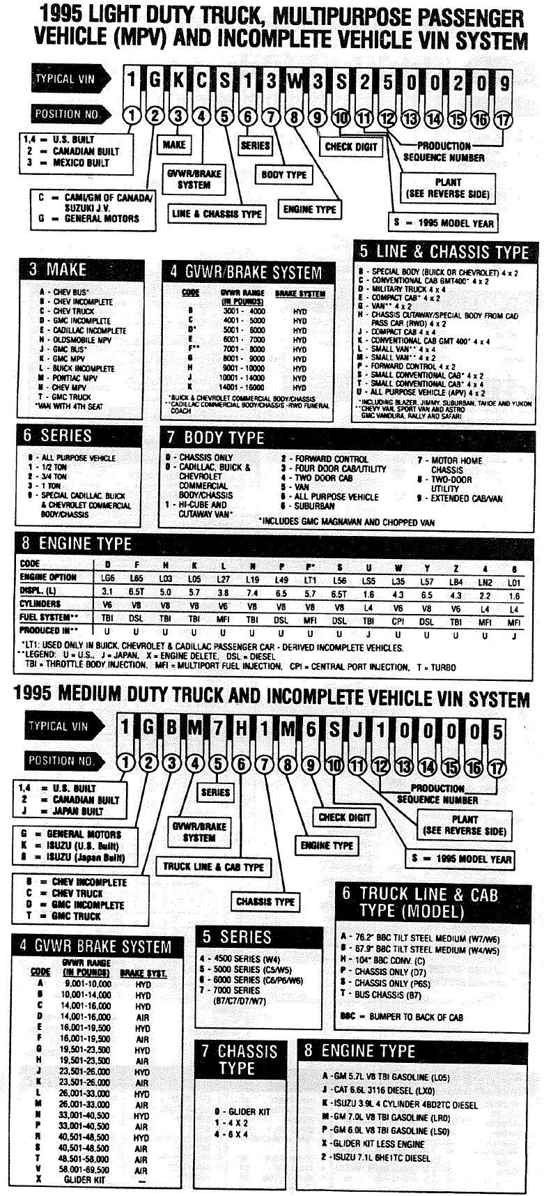 1951 Chevy Truck Vin Decoder