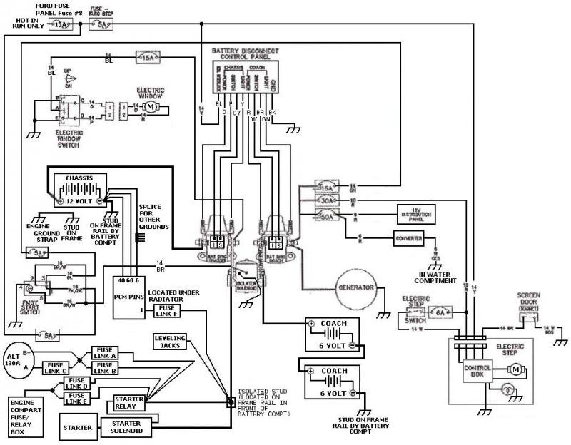 winnebago motorhome wiring diagram ignition