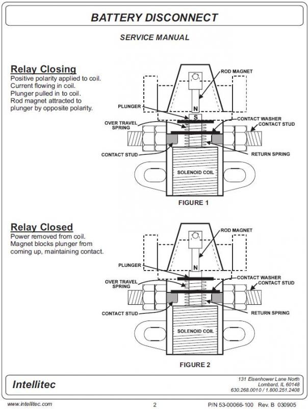 Solenoid Or Switch  Where To Start
