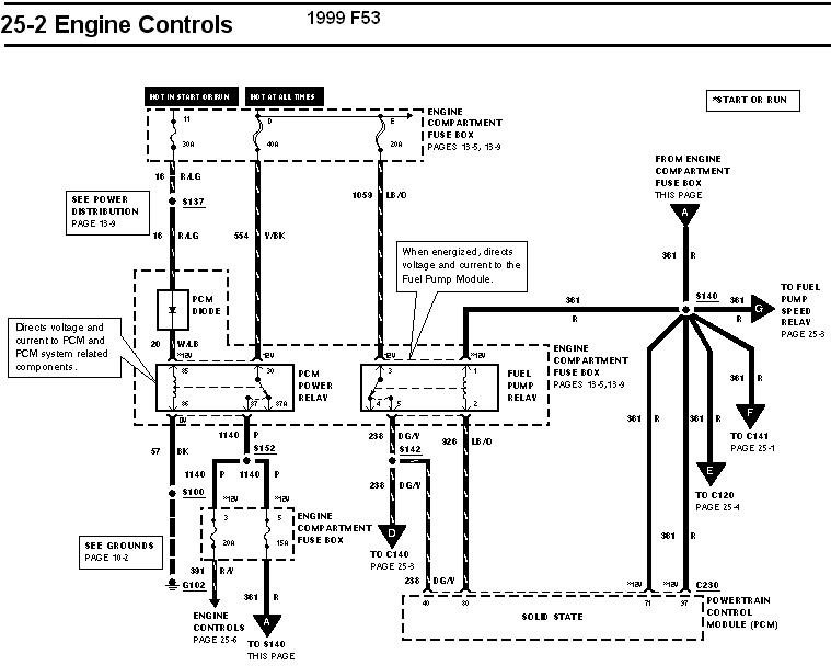 Fuel pump wiring ford F53 1999 - iRV2 Forums | Ford F53 Wiring Diagram For 2000 |  | iRV2 Forums