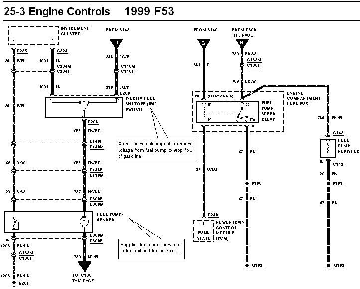 Fuel pump wiring ford F53 1999 - iRV2 Forums | Ford F53 Chassis Wiring Diagram |  | iRV2 Forums