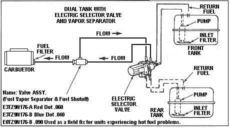 dt466e fuel system diagram caroldoey electronic schematics collectionsdiagrams of fuel bowl housing ford truck enthusiasts forums 4 5
