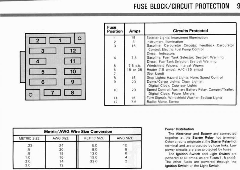 1999 coachmen catalina motorhome wiring diagrams 1999 RV Power Converter Wiring Diagram Fleetwood RV Battery Wiring Diagram