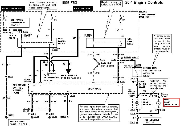 94 F53 Fuel pump change - iRV2 Forums | Ford F53 Chassis Wiring Diagram |  | iRV2 Forums