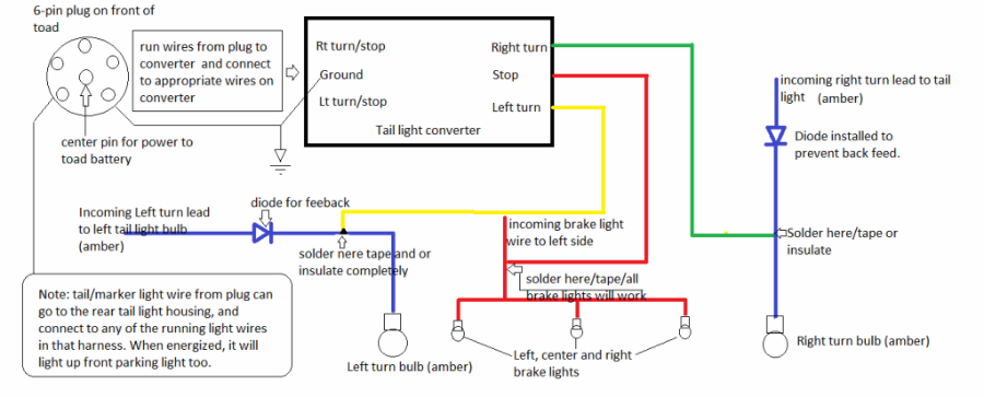lights wiring and the 7 way socket  irv2 forums