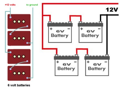Coach Battery Diagram With Inverter