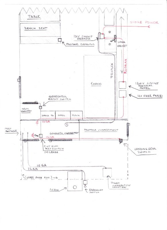 airstream camper wiring diagram airstream 12v wiring diagram wiring diagram data  airstream 12v wiring diagram wiring