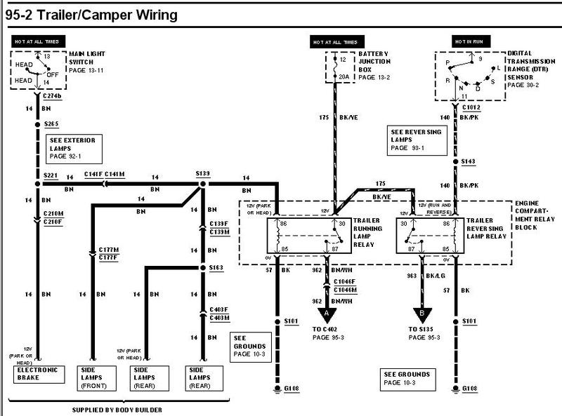 2001 vs 2000 wiring - iRV2 Forums | Ford F53 Chassis Wiring Diagram |  | iRV2 Forums