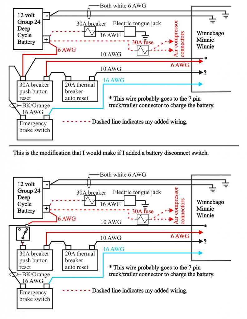 Winnebago Minnie Towable Page 42 Irv2 Forums Trailer Emergency Brake Wiring Diagram This Image Has Been Resized Click Bar To View The Full Original Is Sized 12