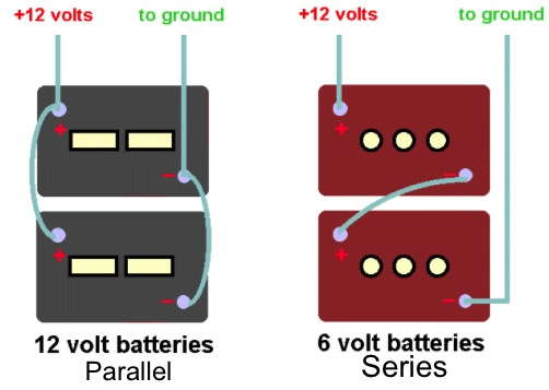 New Coach Batteries for Jayco Melbourne 2010 - iRV2 Forums on jayco plumbing diagram, jayco owner's manual, pop up camper lift system diagram, jayco connector diagram, jayco battery wiring, jayco pop-up wiring,