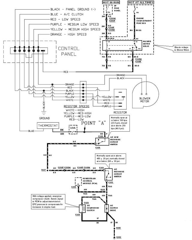 blower motor wiring irv2 forums. Black Bedroom Furniture Sets. Home Design Ideas