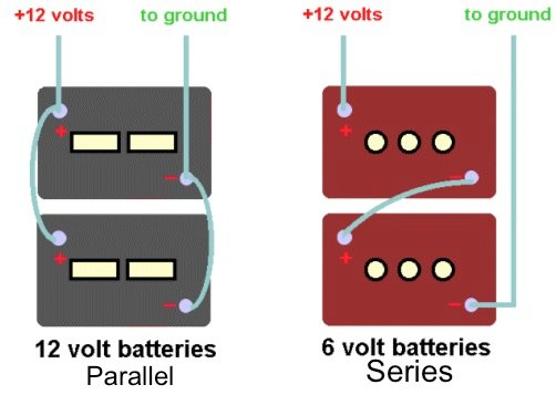 correct procedure for disconnecting batteries page 2 irv2 forums rh irv2 com 12 Volt Solar Wiring-Diagram 12 Volt Dual Battery Wiring Diagram