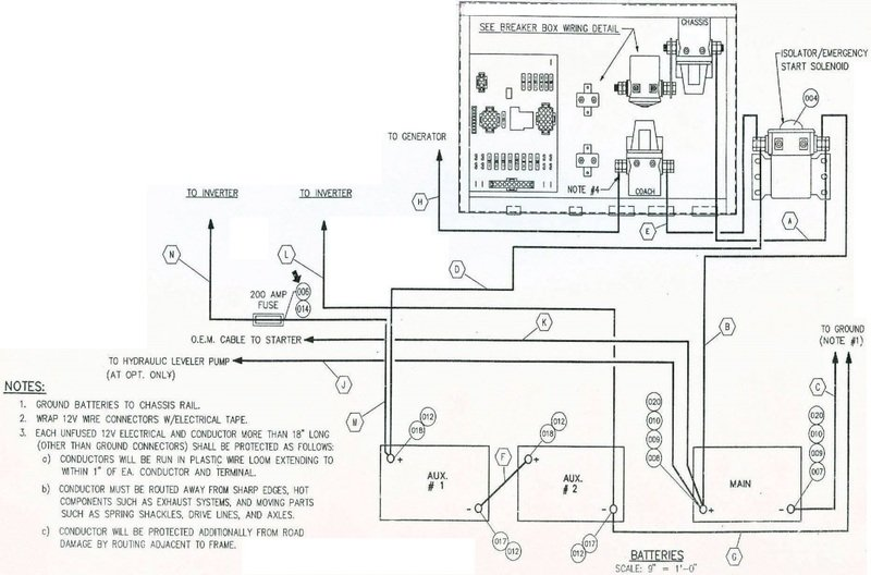 [DIAGRAM_4FR]  starter solenoid & relay - iRV2 Forums | Challenger On Rv Battery Wiring Diagram |  | iRV2 Forums