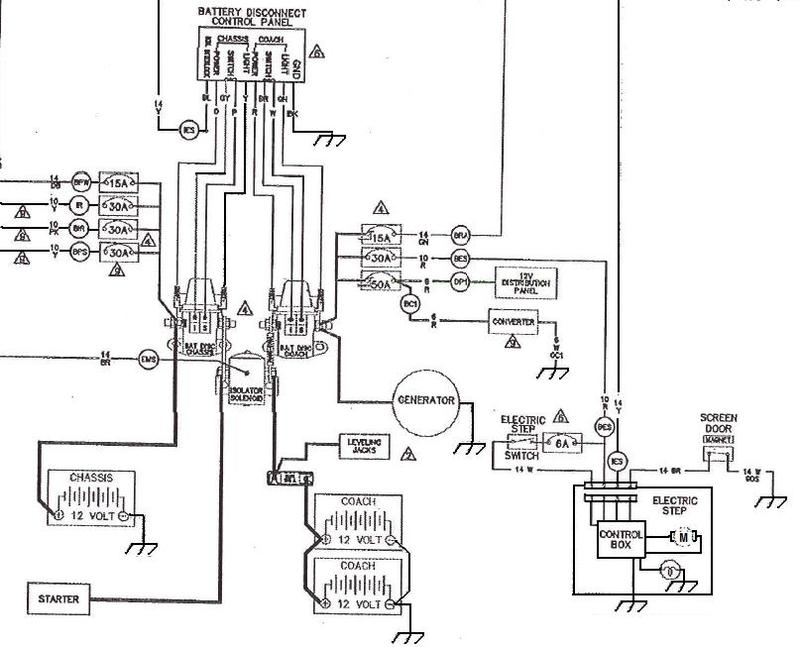 coachmen battery wiring diagram