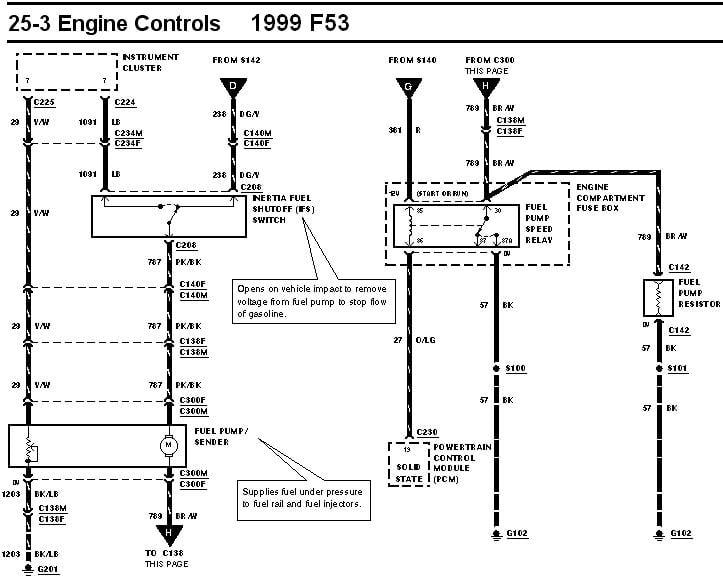 fuel pump problem 2000 ford v10 - irv2 forums  irv2 forums