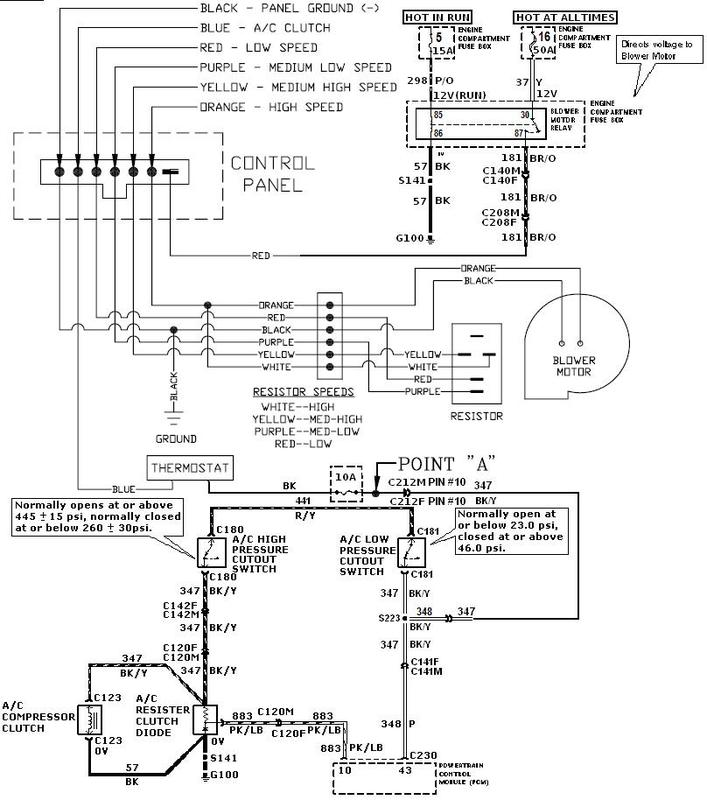 96 santara rv fuse box diagram   30 wiring diagram images
