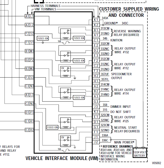 allison 2200 transmission wiring diagram allison. Black Bedroom Furniture Sets. Home Design Ideas