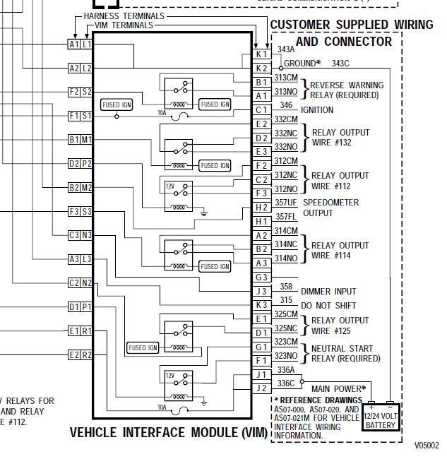 Md3060 Allison Transmission Wiring Diagram from www.irv2.com