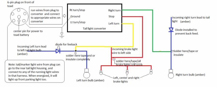Trailer Brake Light Wiring Diagram from www.irv2.com