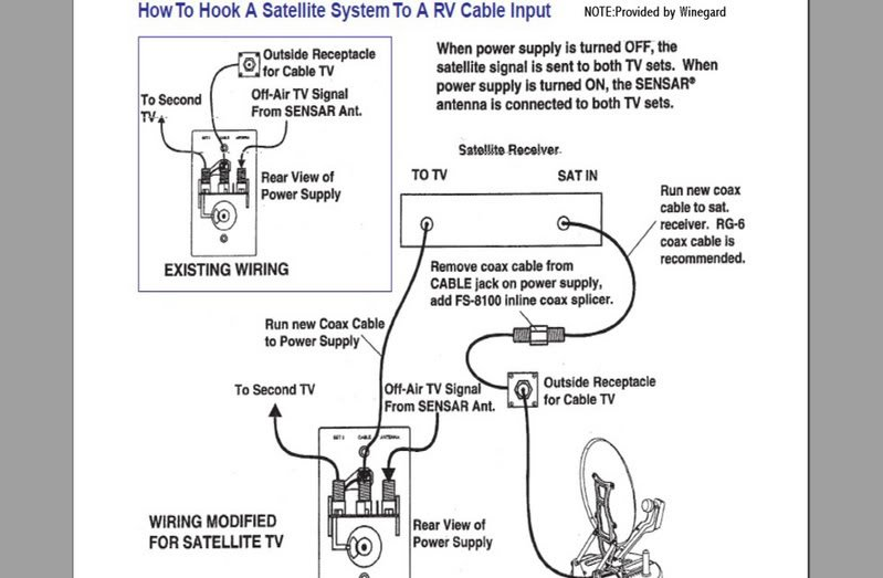 direct tv dishcable iRV2 Forums – Direct Tv Satellite Wiring Diagrams