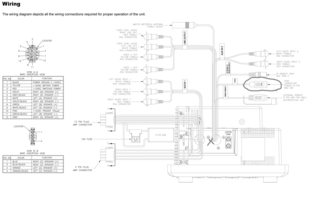 iPod Connection - iRV2 Forums on 6 pin connector diagram, 6 pin to usb converter, 6 pin round trailer plug wiring, 6 pin wire harness diagram, 6 pin power supply plug, 6 round trailer plug diagram, 6 pin trailer diagram,