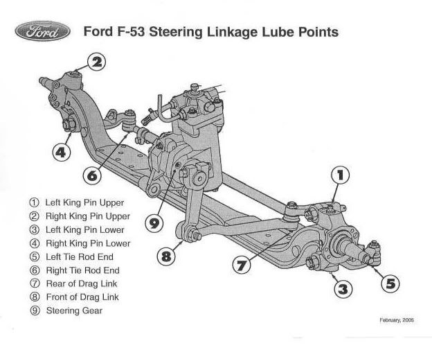 Type Of Grease Used By Ford To Lube Front End F53 321376 on 2002 Ford Escape Parts Diagram
