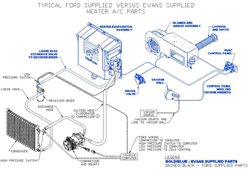 1990 ford f250 wiring diagram 1990 ford l9000 wiring