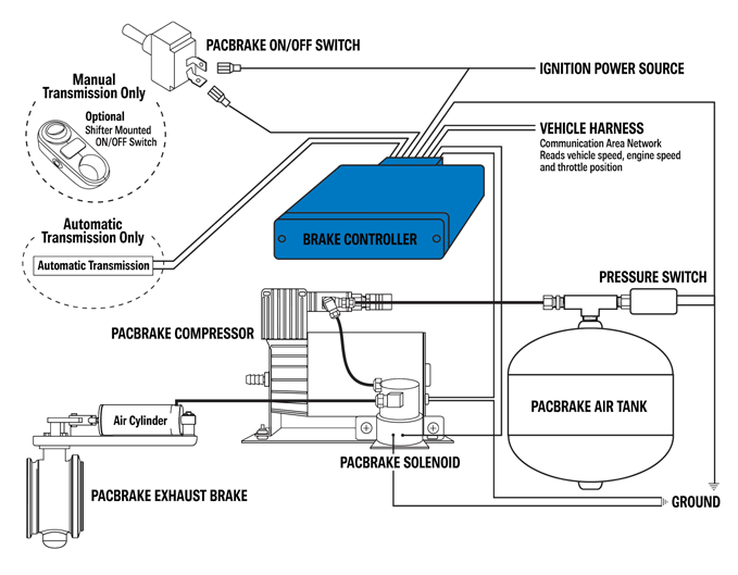 pac brake problem irv2 forums rh irv2 com pacbrake wiring diagram for caterpillar 3126 pacbrake exhaust brake wiring diagram