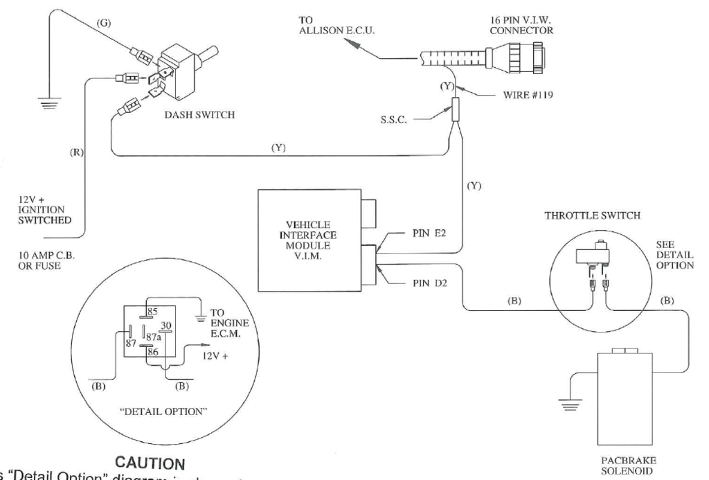 Figure 24 Ddec Ii Injector Harness Wiring Schematic