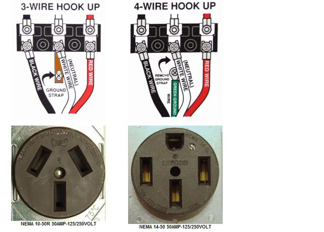 dryer receptacle - irv2 forums rv 4 wire plug wiring diagram 220 volt stove 4 wire plug wiring diagram #4