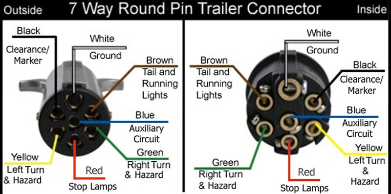 img_3631863_0_92826b9cb636802423ec9c9face9f647 trailer plug wiring irv2 forums  at crackthecode.co