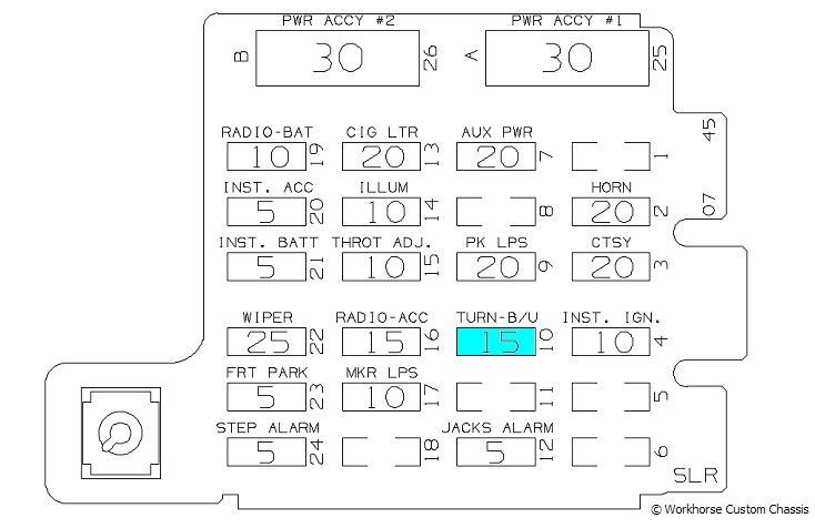 1998 Saturn Sl2 Fuse Box Diagram - Wiring Diagram Database