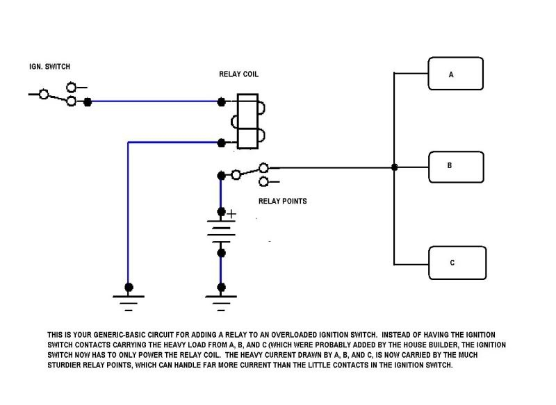 Ignition Switch Relay Wiring Irv2 Forums