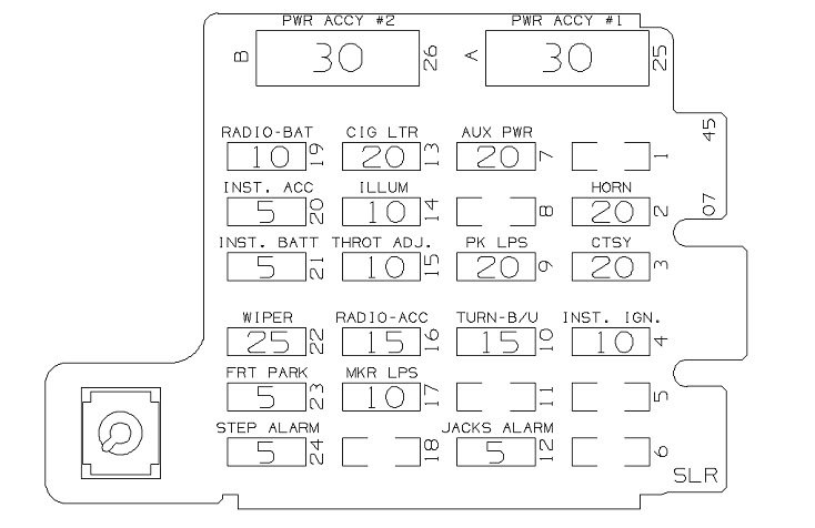 layout for internal mini fuse panel