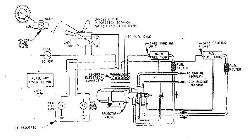 wiring diagram for fuel tank selector valve chevy fuel