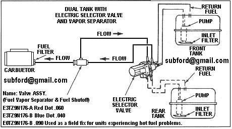 [SCHEMATICS_48ZD]  filter wrench - iRV2 Forums | 1986 Ford F 250 Fuel Filter Location |  | iRV2 Forums