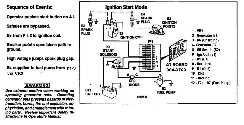 Onan Coil Wiring Diagram from www.irv2.com