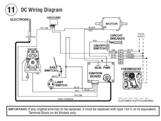 Fleetwood Fiesta Wiring Diagram