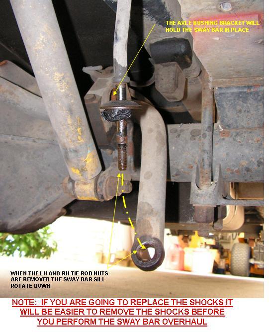 Overhaul rear sway bar bushings 95 ford F53 - iRV2 Forums