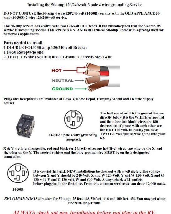 50 Amp Rv Pedestal Wiring Description