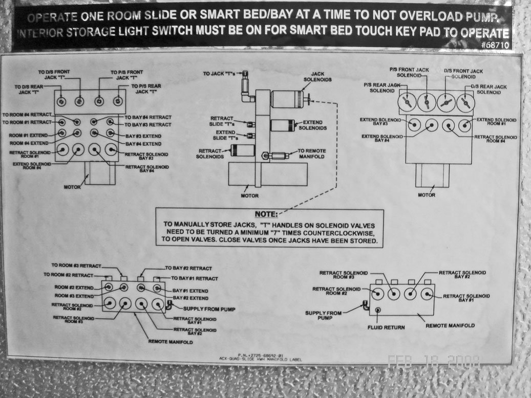 Hwh Valve Schematic For Coaches W   Smart Beds